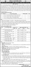 LSMC Recruitment Notice 2072